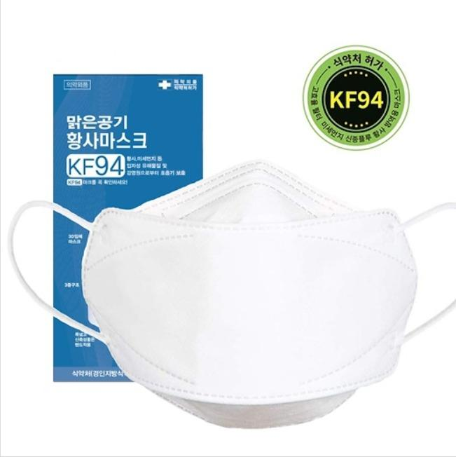 KF94-Face-Masks-in-the-Korean-Market